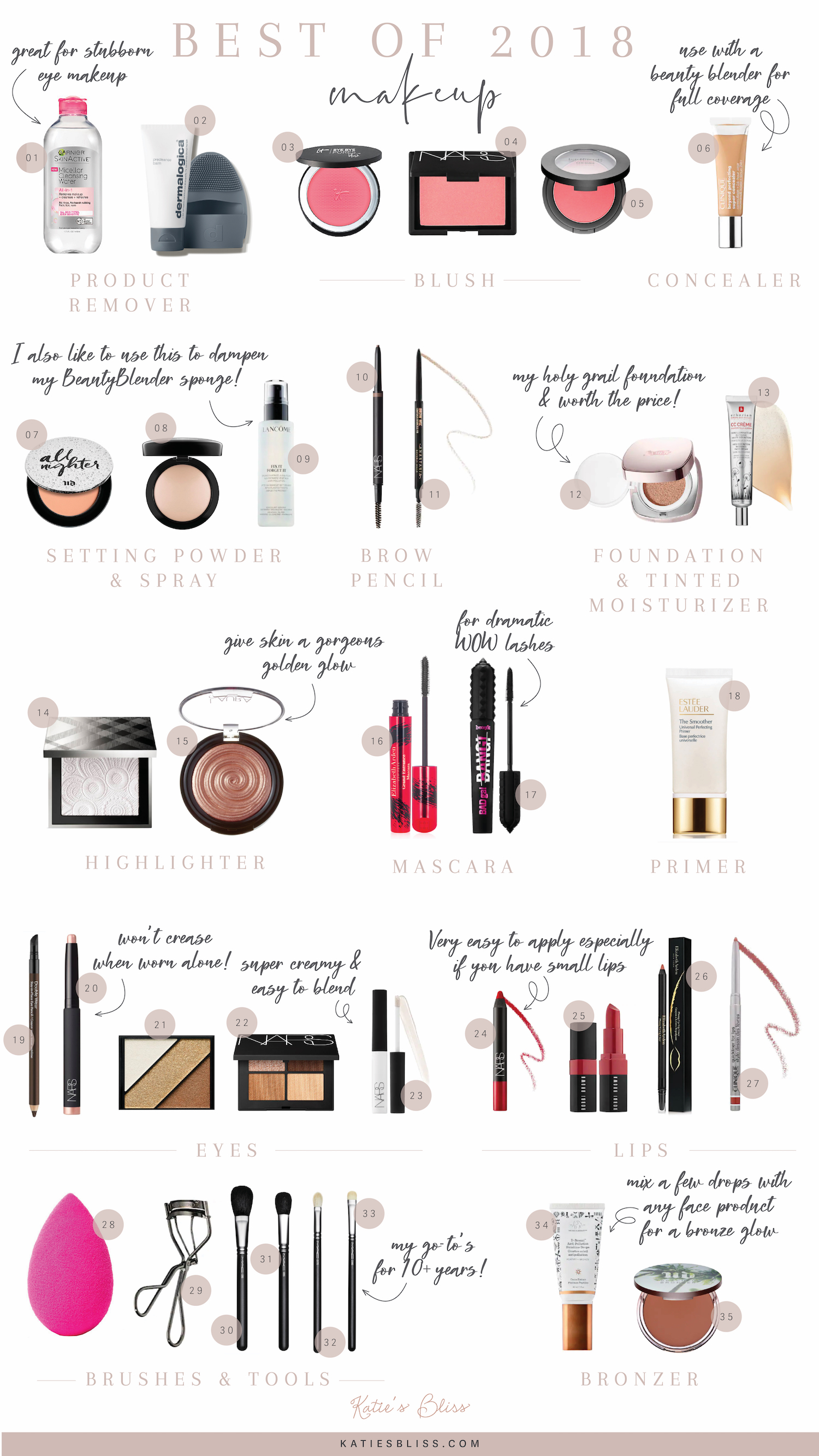 Everyday Makeup Routine With Bb Cream